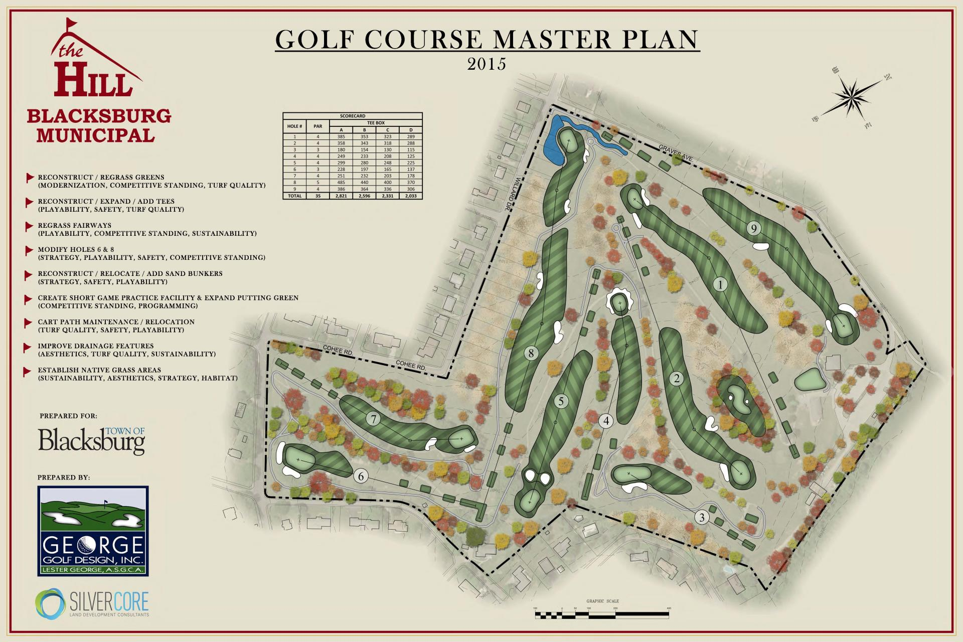 Master Plan from 2015 of the Blacksburg Municipal Golf course