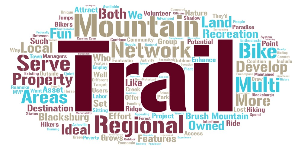 WordCloud_BrushMountainTrails